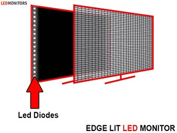 Edge Lit LED Backlight