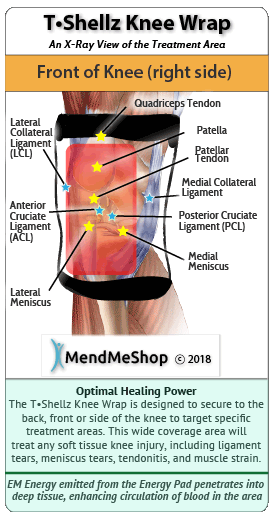 Knee Infrared Wrap Coverage