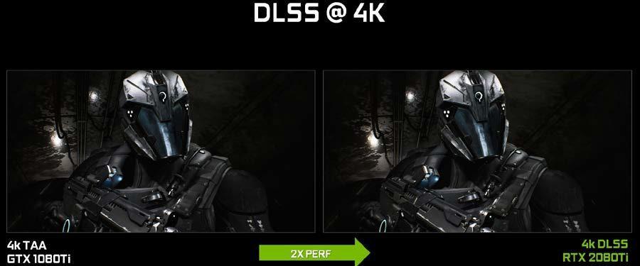 NVIDIA Turing GPU architecture DLSS 4K