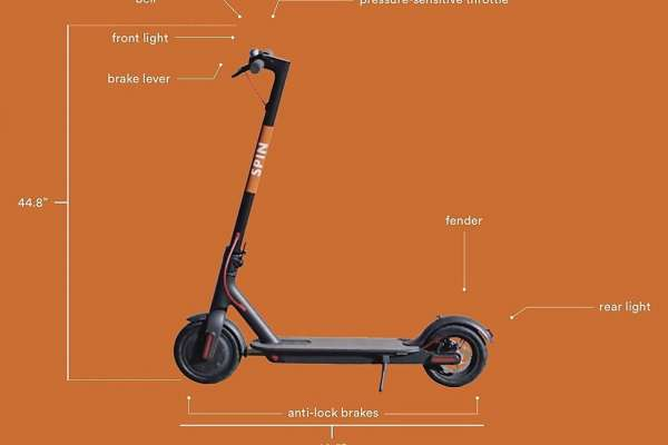 Spin of San Francisco submitted an application in June 2018 to the San Francisco Municipal Transportation Agency to deploy stand-up scooters. Here's what one looks like.
