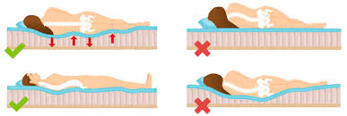 Right Sleep Position For Back Pain Sufferers