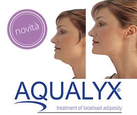 Aqualyx before after London, Harley St