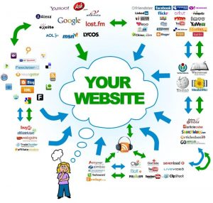 Backlink Map