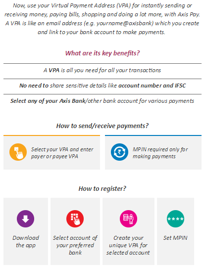 Online-Transactions- Learn-exactly-how-to-improve-your-digital-security-and-privacy-Unified-Payment-Interface-how-it-works
