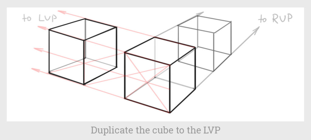 duplicating a cube to the LVP