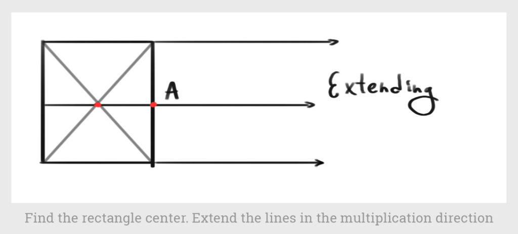 rectangle center and lines extending