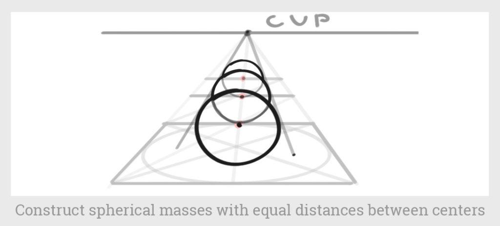 spherical masses