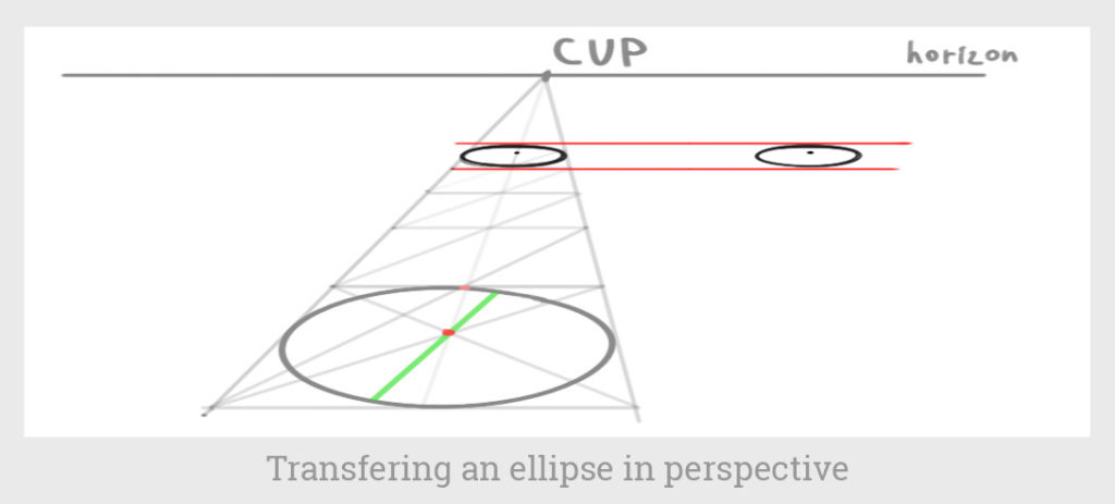transferring an ellipse in perspective