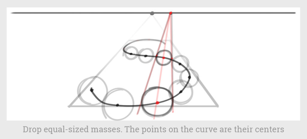 draw circles around points