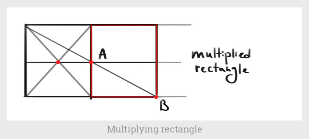 multiplying the rectangle