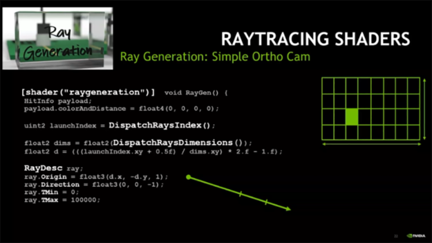 Ray tracing shaders in code