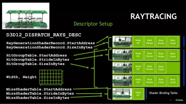 Descriptor setup code and diagram image