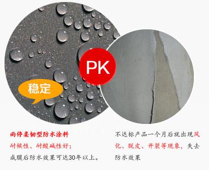 欧耐克防水材料PK