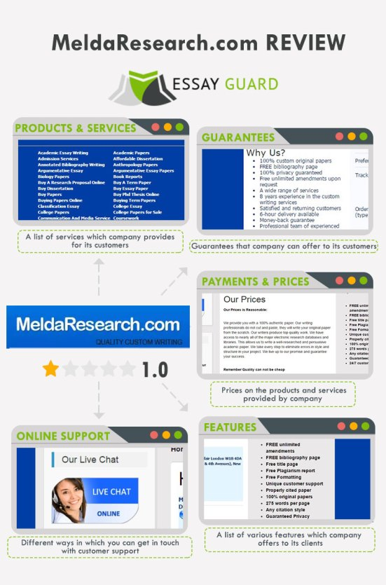 MeldaResearch review