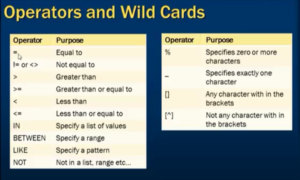SQL Wildcards