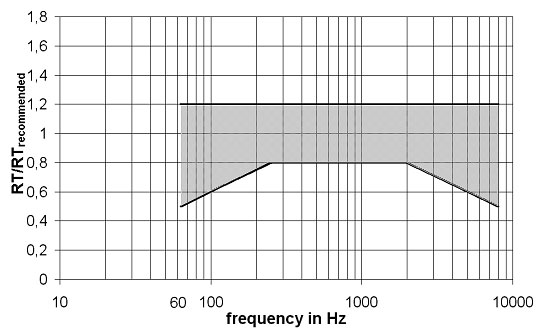tabel-measurement03