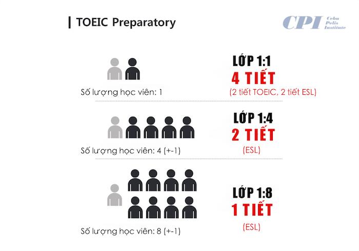 cpi-toeic-preparatory