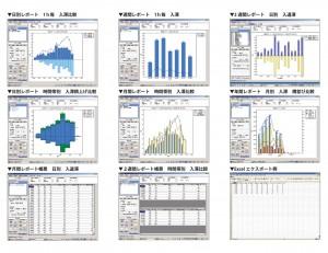 レポート結果グラフ