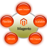magento_features