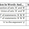 Introducing Math Symbols for Union and Intersection