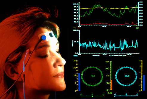 Monitoring brainwaves with biofeedback