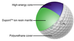 3pc_ball_green
