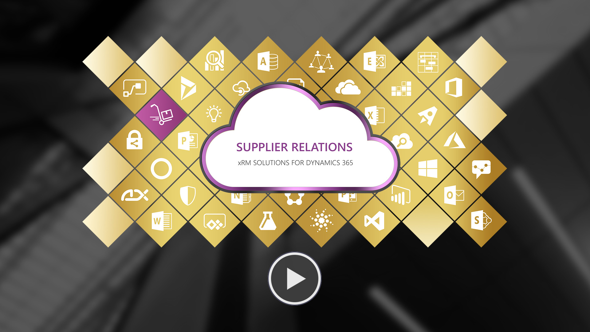 Supplier Relations