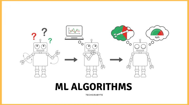 10 Major Machine Learning Algorithms And Their Application