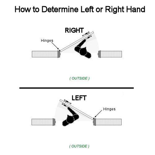 leftandrighthand