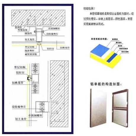装饰铝单板规格