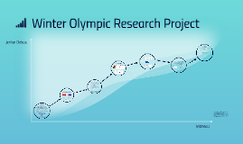 Winter Olympic Research Project