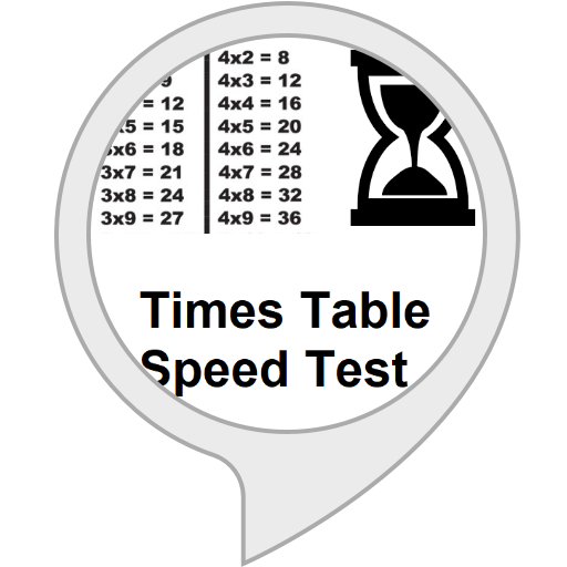 Times Table Speed Test