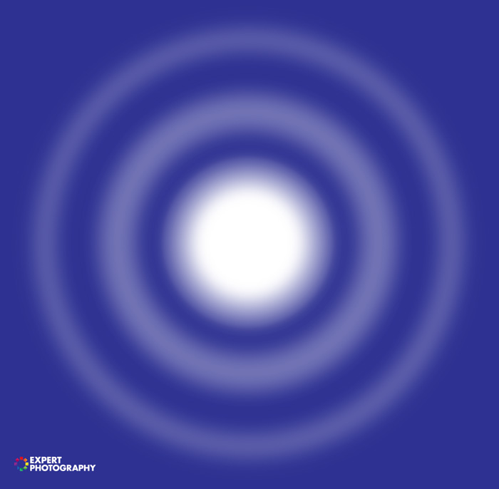 A blue airy disc - lens diffraction
