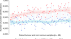 Proteomics identifies new therapeutic targets of early-stage hepatocellular carcinoma
