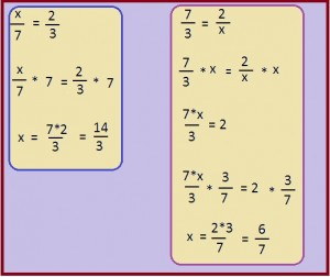 Specific Cross Multiplication Example : image by Mike DeHaan