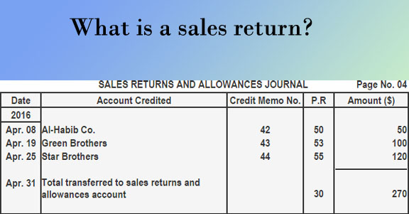 What is a sales return