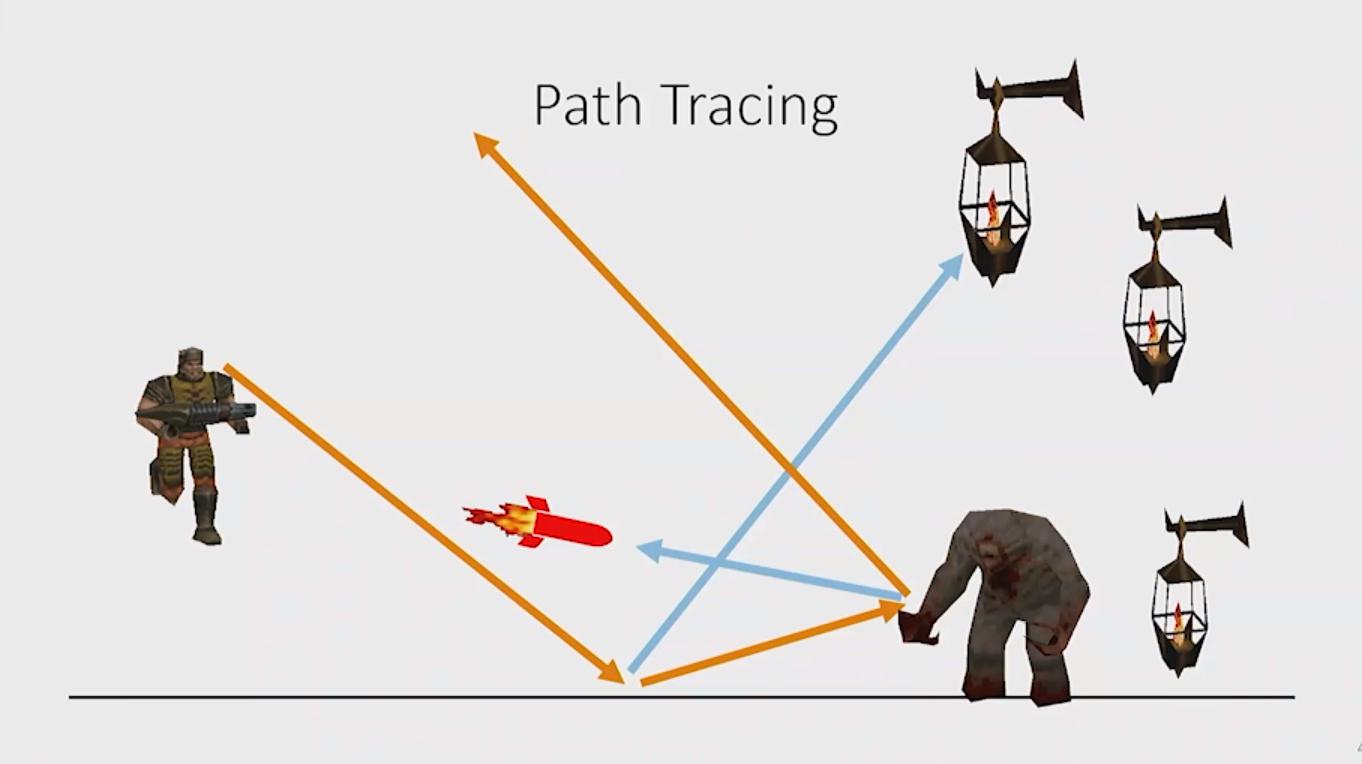 path tracing 2