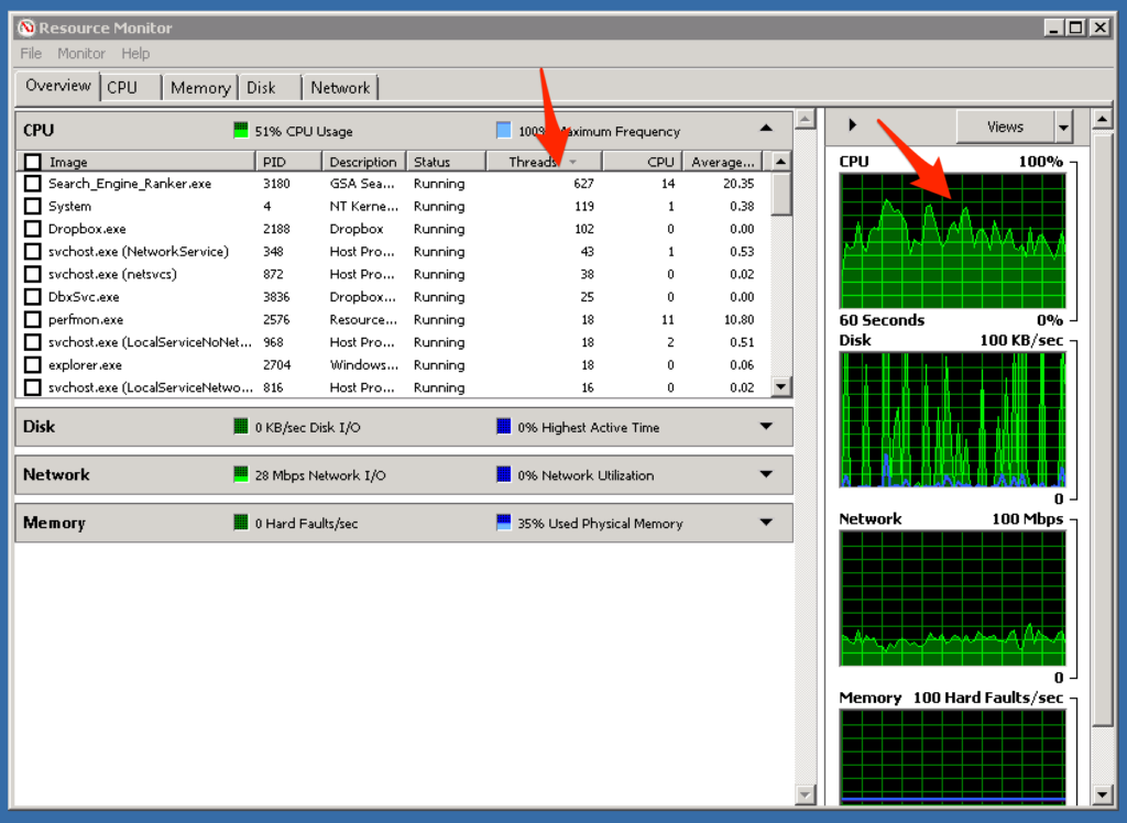 Resource manage SER not running at full speed.