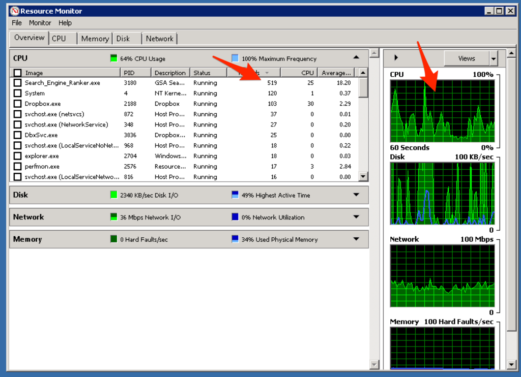 Resource manage showing the active thread count and CPU usage for GSA Search Engine Ranker.