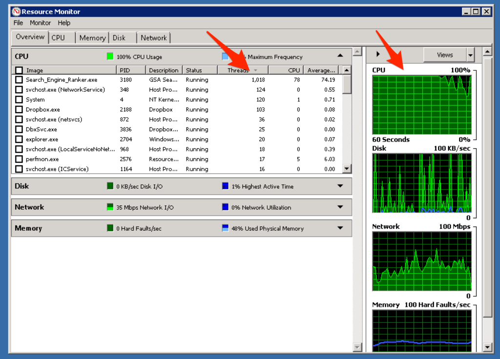 Resource manage showing the resource usage with SER running at 1000 threads.