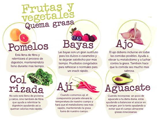 Frutas y Verduras Quema Grasa