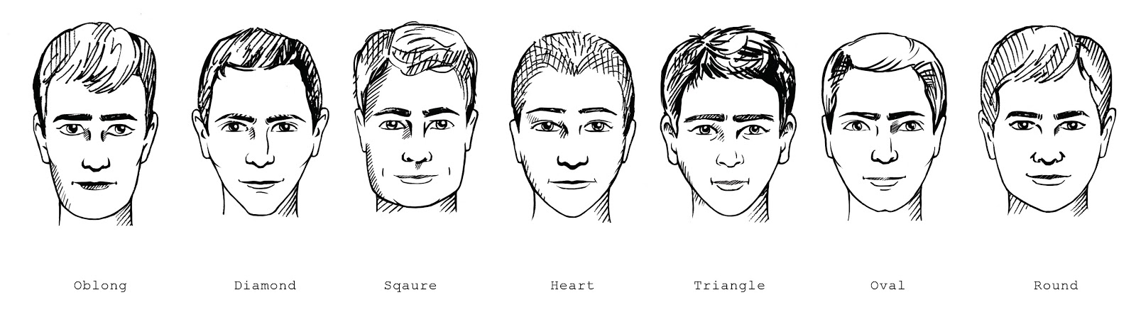 Male Face Shape
