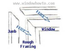 Jamb Installation Image