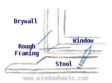 Stool Installation Image