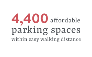 4,400 affordable parking spaces within easy walking distance