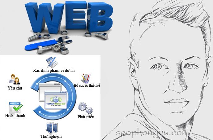 Thiết kế Website chuẩn SEO