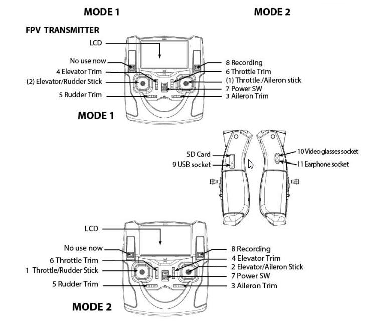hubsan x4 Mini Quadcopter FPV Transmitter