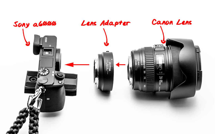 A sony A6000 camera body, a lens adapter and a canon lens of white background - lens mounts