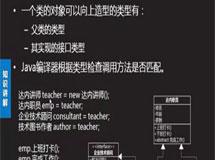 达内php在线教程:抽象类和接口-向上造型