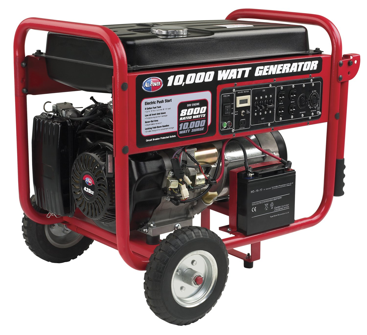 All Power America Gas Powered Portable Generator Review